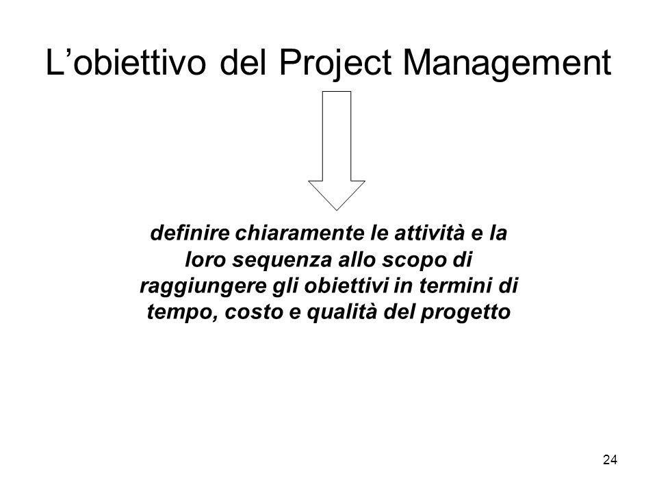 24 Lobiettivo del Project Management definire chiaramente le attività e la loro sequenza allo scopo di raggiungere gli obiettivi in termini di tempo,