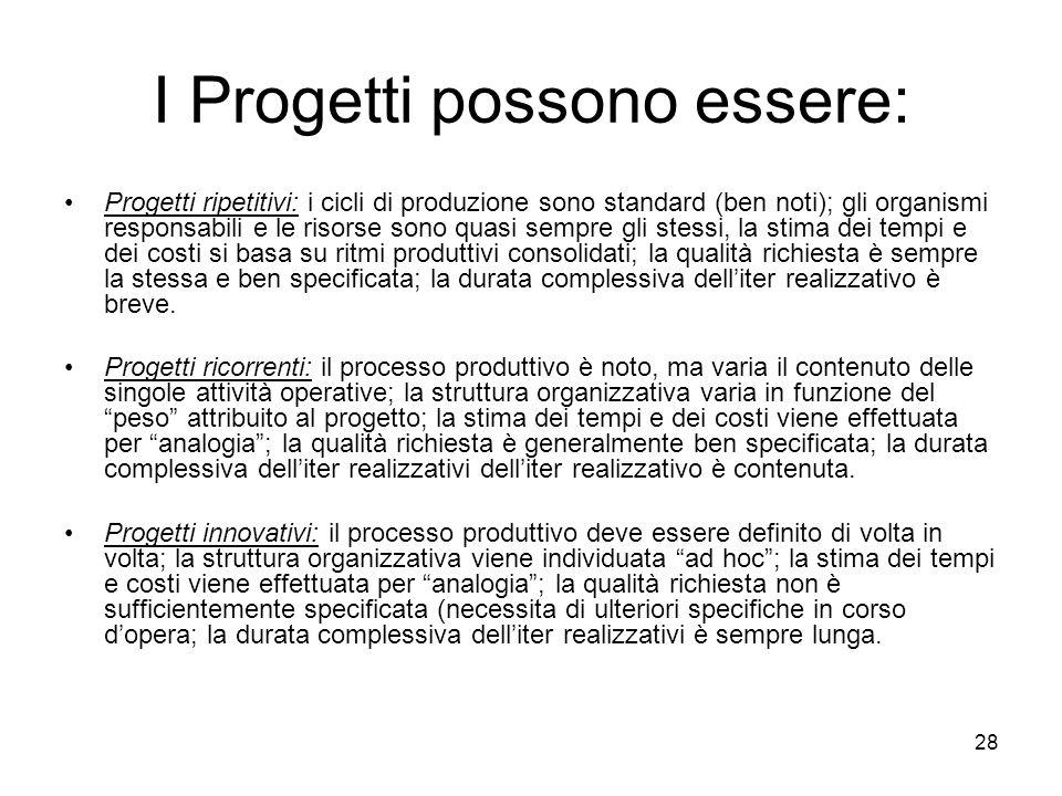 28 I Progetti possono essere: Progetti ripetitivi: i cicli di produzione sono standard (ben noti); gli organismi responsabili e le risorse sono quasi