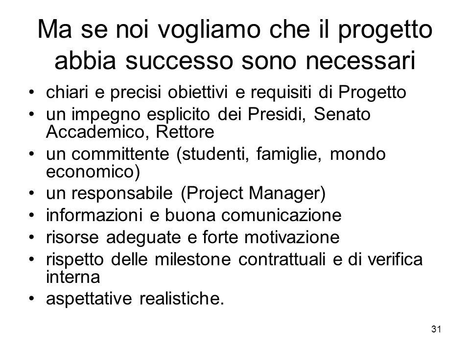 31 Ma se noi vogliamo che il progetto abbia successo sono necessari chiari e precisi obiettivi e requisiti di Progetto un impegno esplicito dei Presid