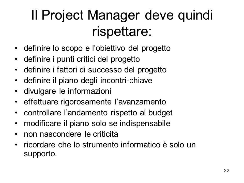 32 Il Project Manager deve quindi rispettare: definire lo scopo e lobiettivo del progetto definire i punti critici del progetto definire i fattori di