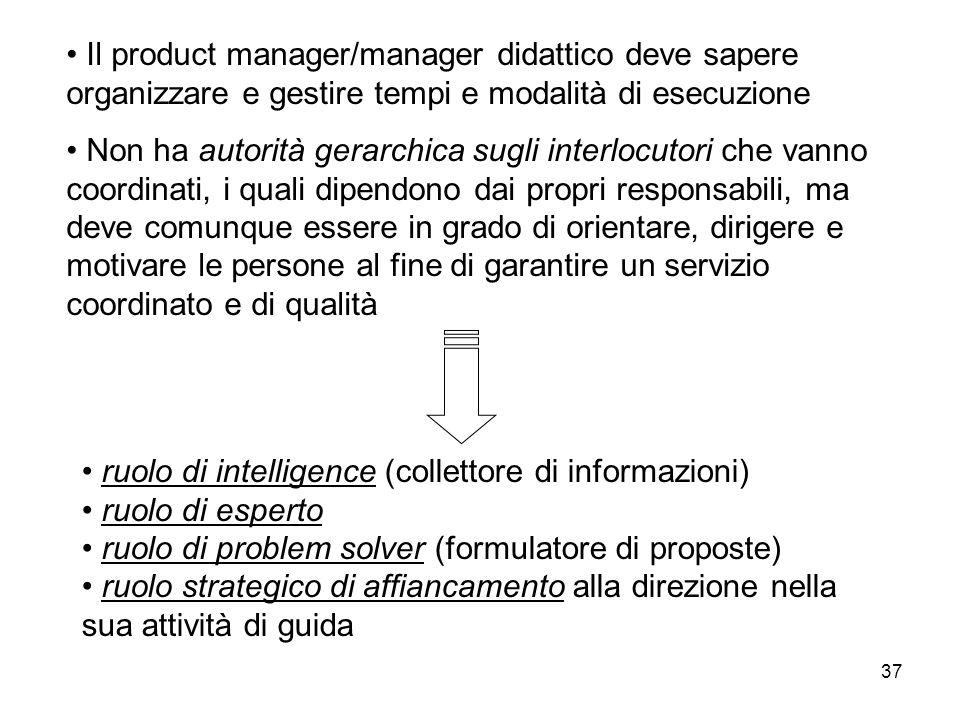 37 Il product manager/manager didattico deve sapere organizzare e gestire tempi e modalità di esecuzione Non ha autorità gerarchica sugli interlocutor