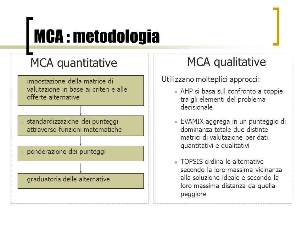 MCA : metodologia MCA quantitative 1. impostazione della matrice di valutazione in base ai criteri e alle offerte alternative 2. standardizzazione dei