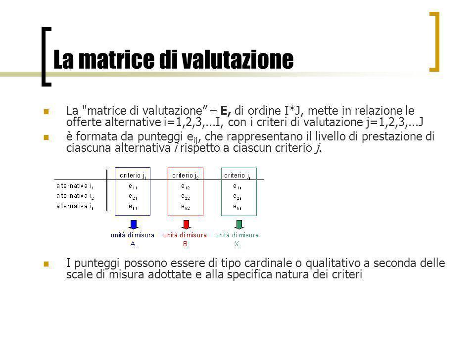 La matrice di valutazione La