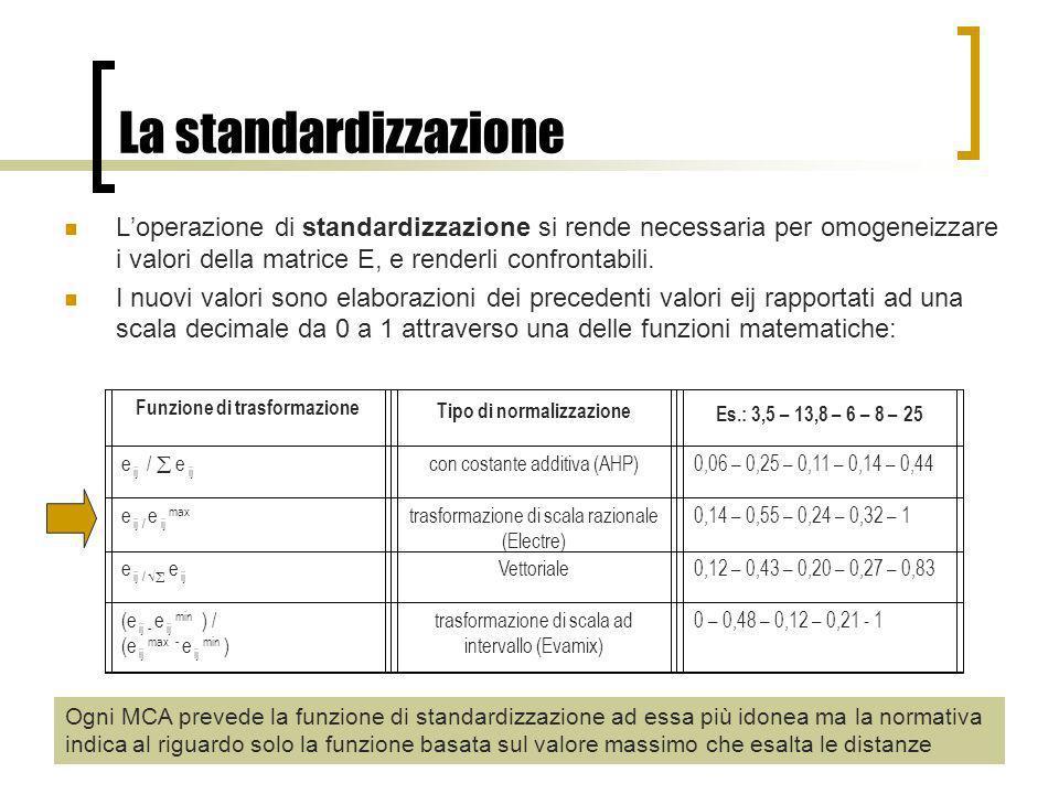 La standardizzazione Loperazione di standardizzazione si rende necessaria per omogeneizzare i valori della matrice E, e renderli confrontabili. I nuov