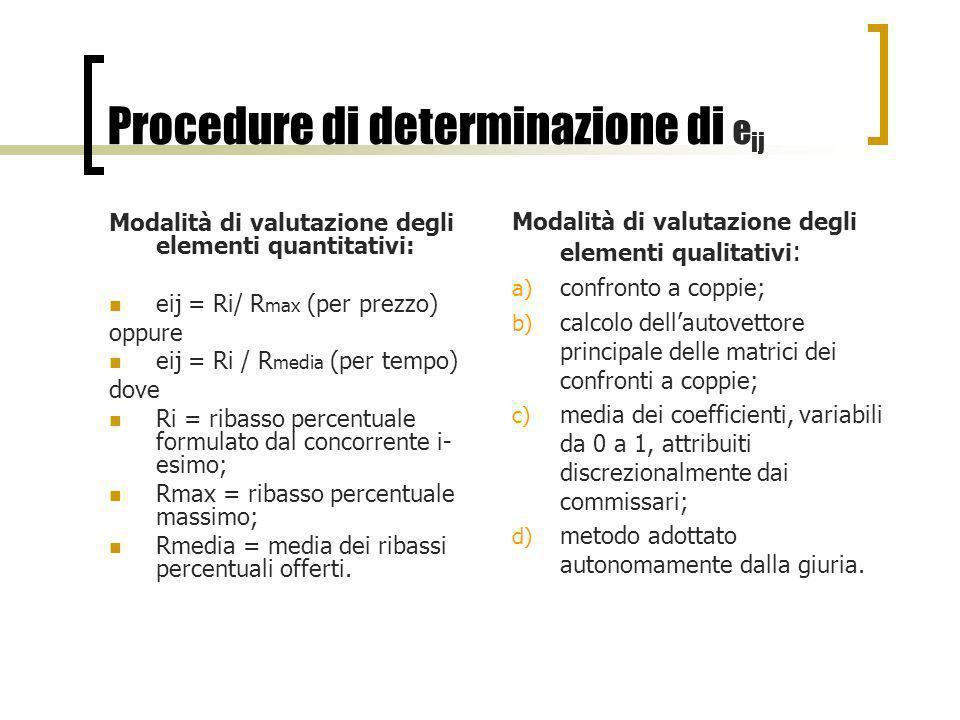 Procedure di determinazione di e ij Modalità di valutazione degli elementi quantitativi: eij = Ri/ R max (per prezzo) oppure eij = Ri / R media (per t