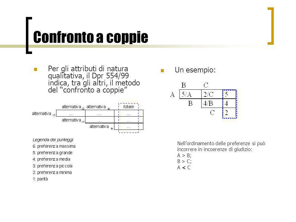 Confronto a coppie Un esempio: Per gli attributi di natura qualitativa, il Dpr 554/99 indica, tra gli altri, il metodo del confronto a coppie Nellordi