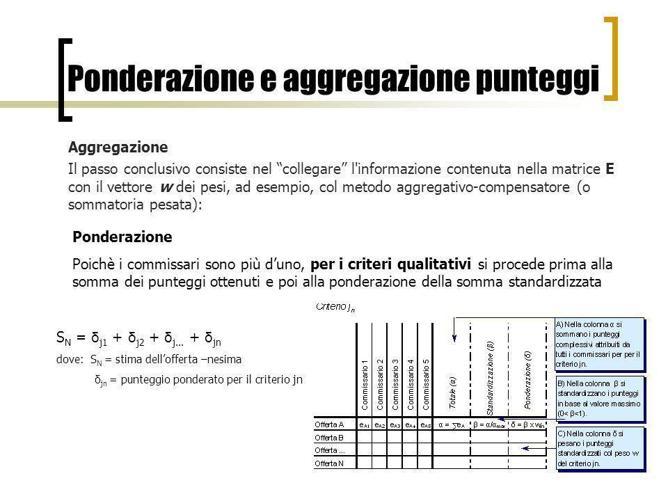 Ponderazione e aggregazione punteggi Aggregazione Il passo conclusivo consiste nel collegare l'informazione contenuta nella matrice E con il vettore w