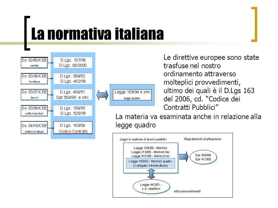 La normativa italiana La materia va esaminata anche in relazione alla legge quadro Le direttive europee sono state trasfuse nel nostro ordinamento att
