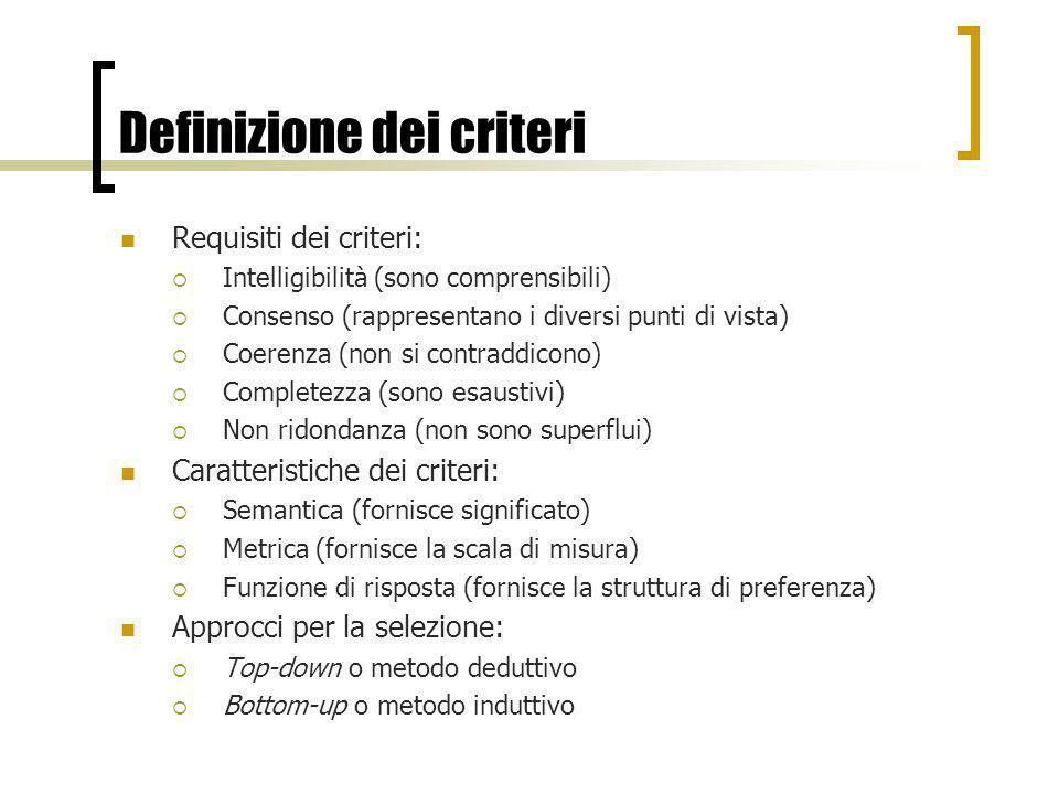 Definizione dei criteri Requisiti dei criteri: Intelligibilità (sono comprensibili) Consenso (rappresentano i diversi punti di vista) Coerenza (non si