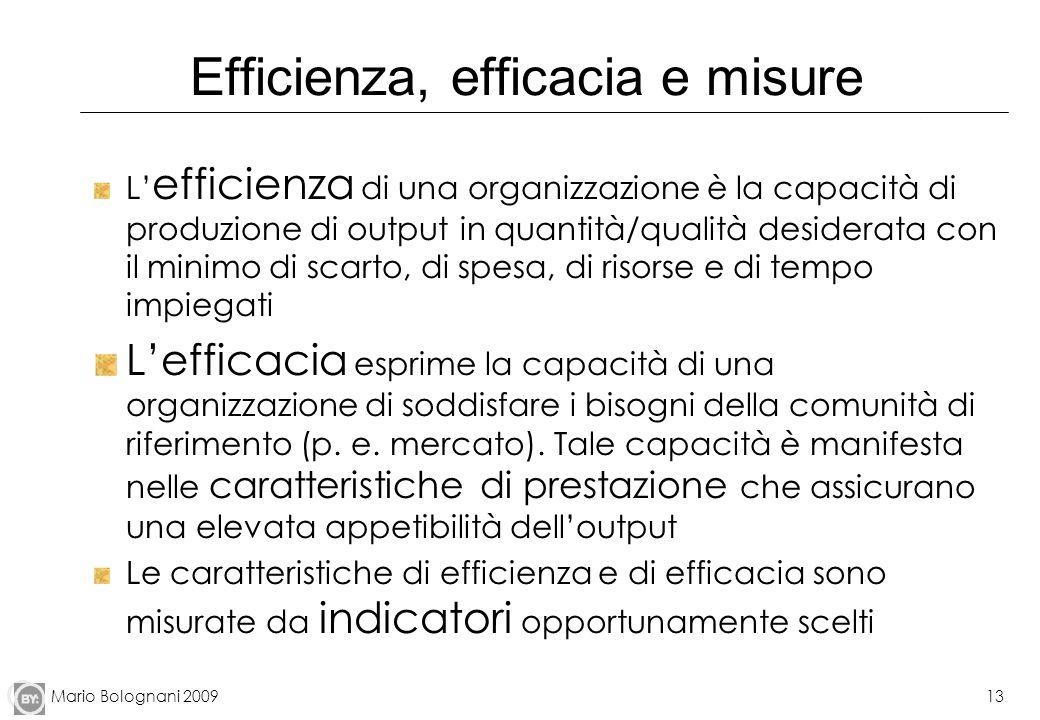 Mario Bolognani 200913 Efficienza, efficacia e misure L efficienza di una organizzazione è la capacità di produzione di output in quantità/qualità des