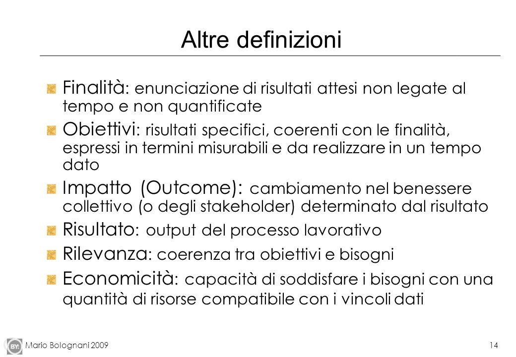 Mario Bolognani 200914 Altre definizioni Finalità : enunciazione di risultati attesi non legate al tempo e non quantificate Obiettivi : risultati spec