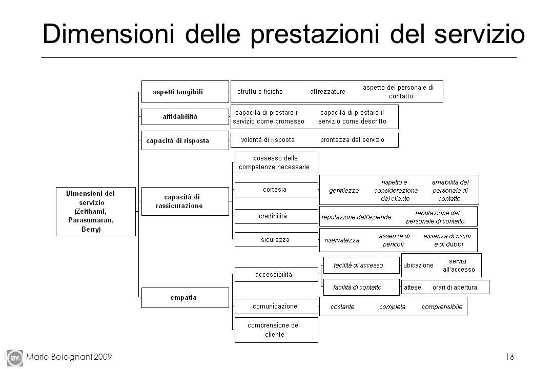 Mario Bolognani 200916 Dimensioni delle prestazioni del servizio