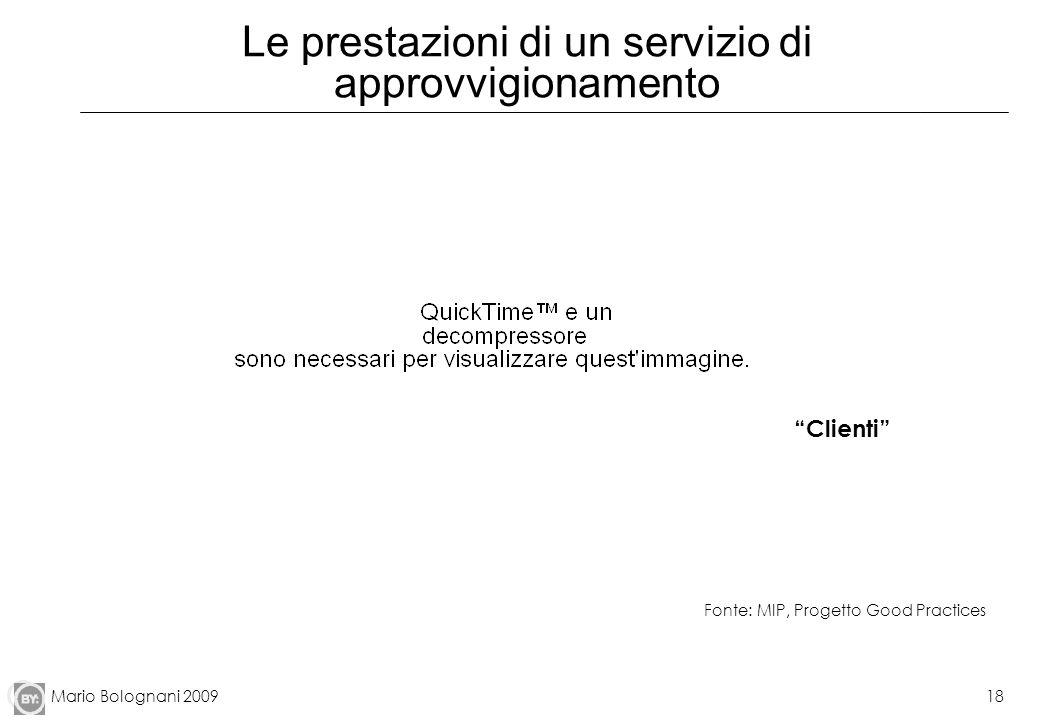 Mario Bolognani 200918 Le prestazioni di un servizio di approvvigionamento Fonte: MIP, Progetto Good Practices Clienti