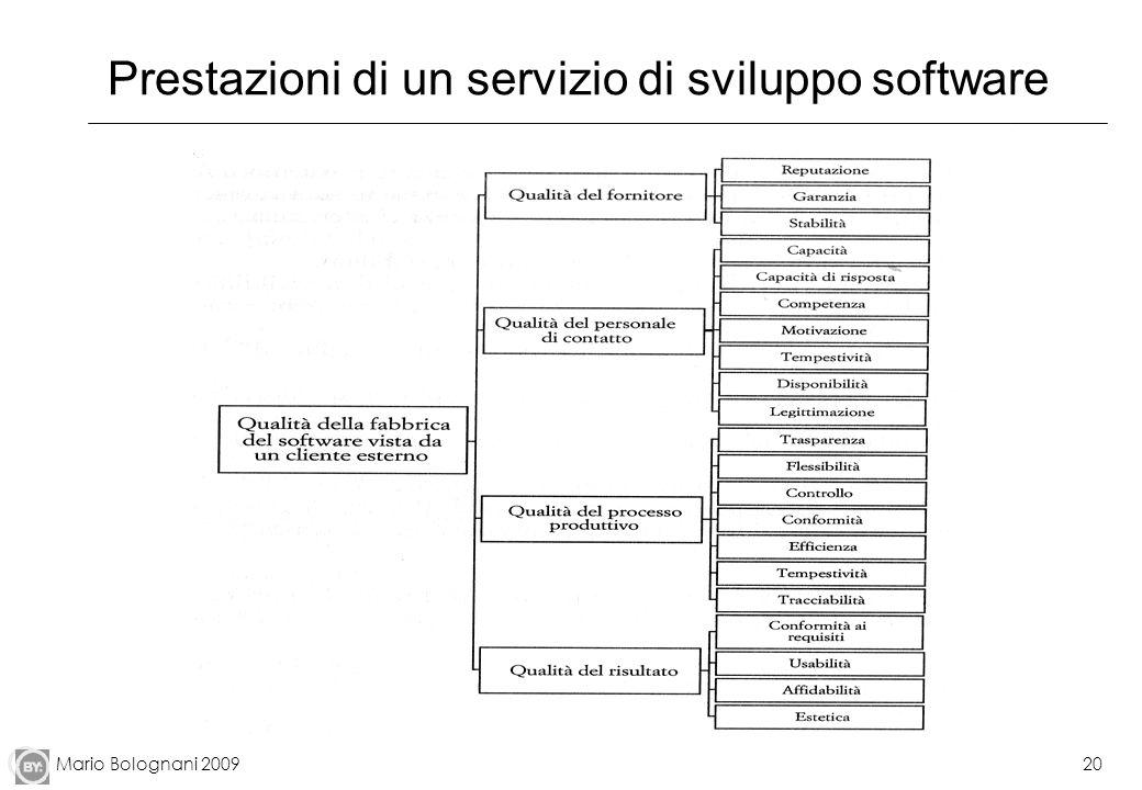 Mario Bolognani 200920 Prestazioni di un servizio di sviluppo software