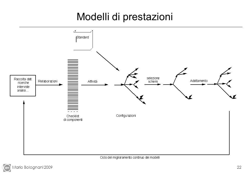 Mario Bolognani 200922 Modelli di prestazioni