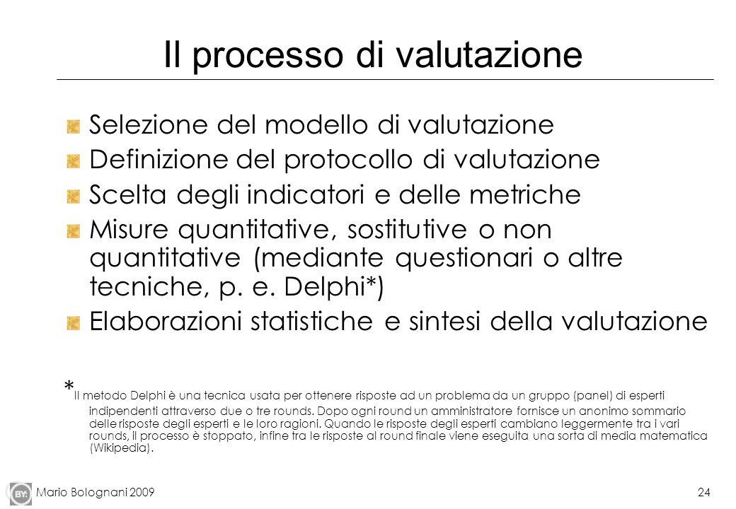 Mario Bolognani 200924 Il processo di valutazione Selezione del modello di valutazione Definizione del protocollo di valutazione Scelta degli indicato