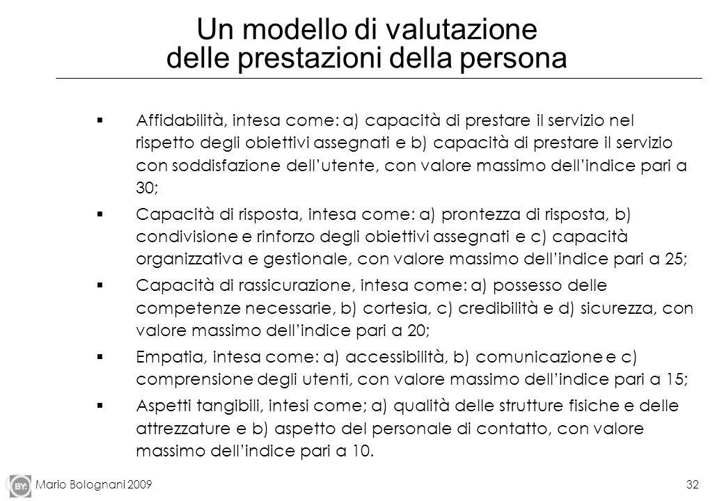 Mario Bolognani 200932 Un modello di valutazione delle prestazioni della persona Affidabilità, intesa come: a) capacità di prestare il servizio nel ri