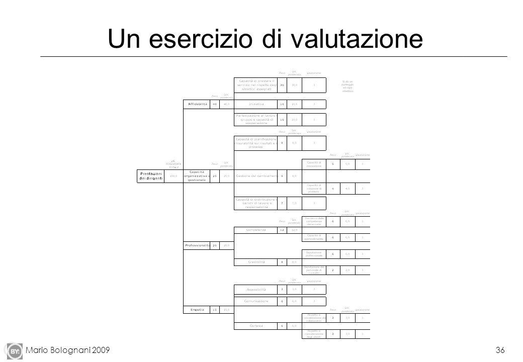 Mario Bolognani 200936 Un esercizio di valutazione