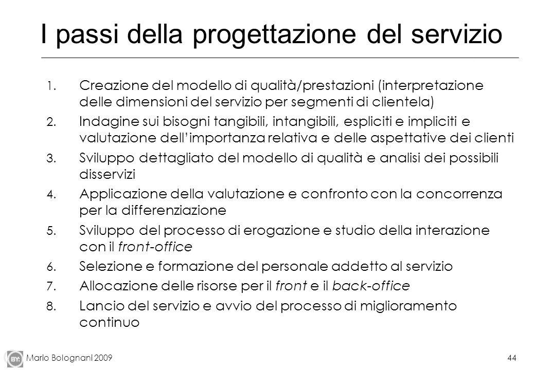 Mario Bolognani 200944 I passi della progettazione del servizio 1. Creazione del modello di qualità/prestazioni (interpretazione delle dimensioni del