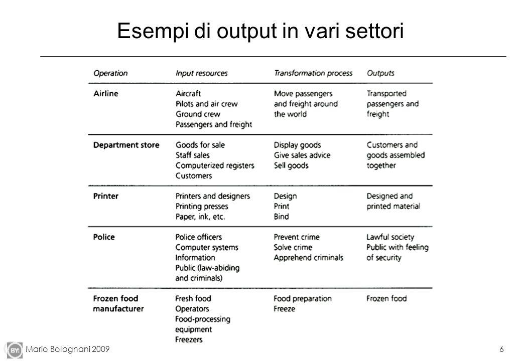 Mario Bolognani 20096 Esempi di output in vari settori