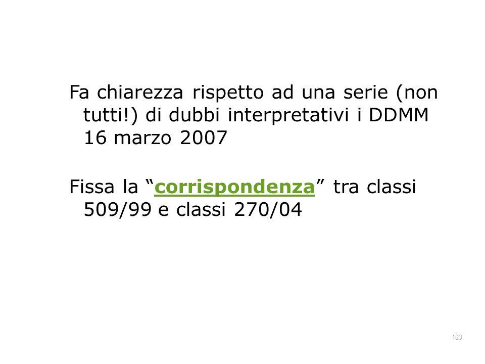 103 Fa chiarezza rispetto ad una serie (non tutti!) di dubbi interpretativi i DDMM 16 marzo 2007 Fissa la corrispondenza tra classi 509/99 e classi 27