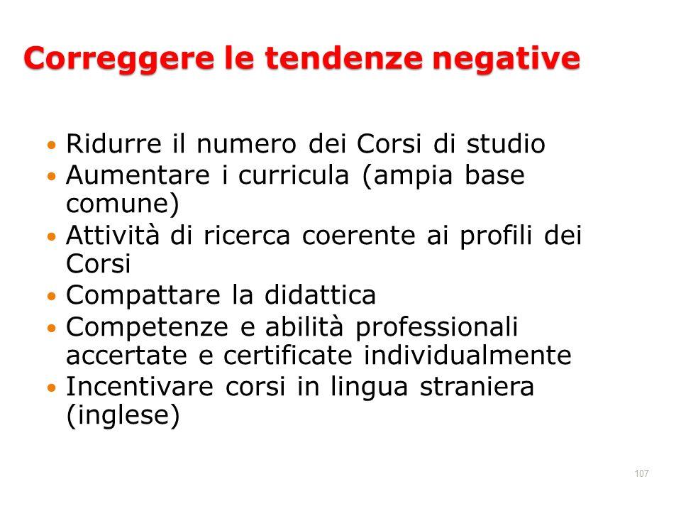 107 Correggere le tendenze negative Ridurre il numero dei Corsi di studio Aumentare i curricula (ampia base comune) Attività di ricerca coerente ai pr