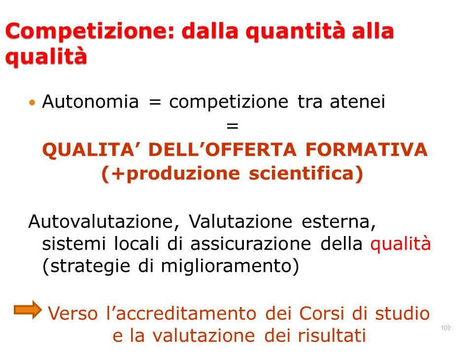 109 Competizione: dalla quantità alla qualità Autonomia = competizione tra atenei = QUALITA DELLOFFERTA FORMATIVA (+produzione scientifica) Autovaluta