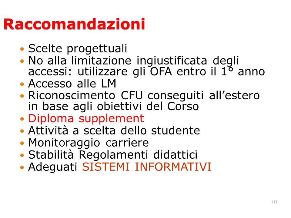 111Raccomandazioni Scelte progettuali No alla limitazione ingiustificata degli accessi: utilizzare gli OFA entro il 1° anno Accesso alle LM Riconoscim