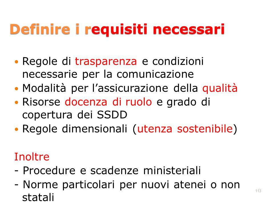 113 Definire i requisiti necessari Regole di trasparenza e condizioni necessarie per la comunicazione Modalità per lassicurazione della qualità Risors