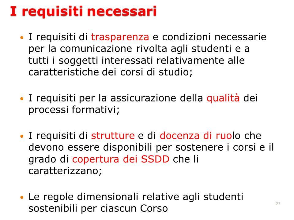 123 I requisiti necessari I requisiti di trasparenza e condizioni necessarie per la comunicazione rivolta agli studenti e a tutti i soggetti interessa