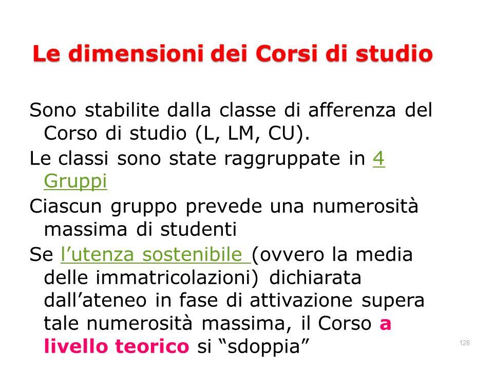 128 Le dimensioni dei Corsi di studio Sono stabilite dalla classe di afferenza del Corso di studio (L, LM, CU). Le classi sono state raggruppate in 4