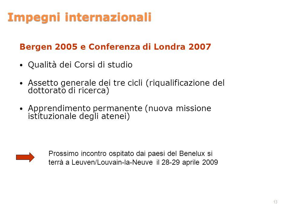 13 Impegni internazionali Bergen 2005 e Conferenza di Londra 2007 Qualità dei Corsi di studio Assetto generale dei tre cicli (riqualificazione del dottorato di ricerca) Apprendimento permanente (nuova missione istituzionale degli atenei) Prossimo incontro ospitato dai paesi del Benelux si terrà a Leuven/Louvain-la-Neuve il 28-29 aprile 2009