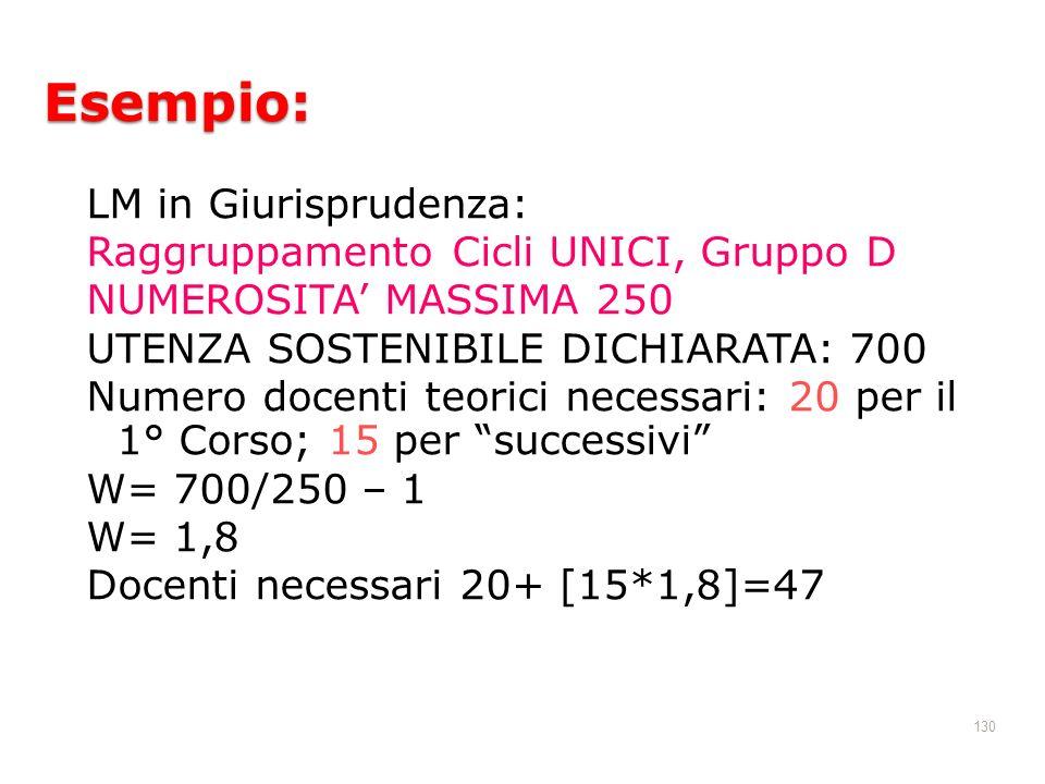 130 Esempio: LM in Giurisprudenza: Raggruppamento Cicli UNICI, Gruppo D NUMEROSITA MASSIMA 250 UTENZA SOSTENIBILE DICHIARATA: 700 Numero docenti teori