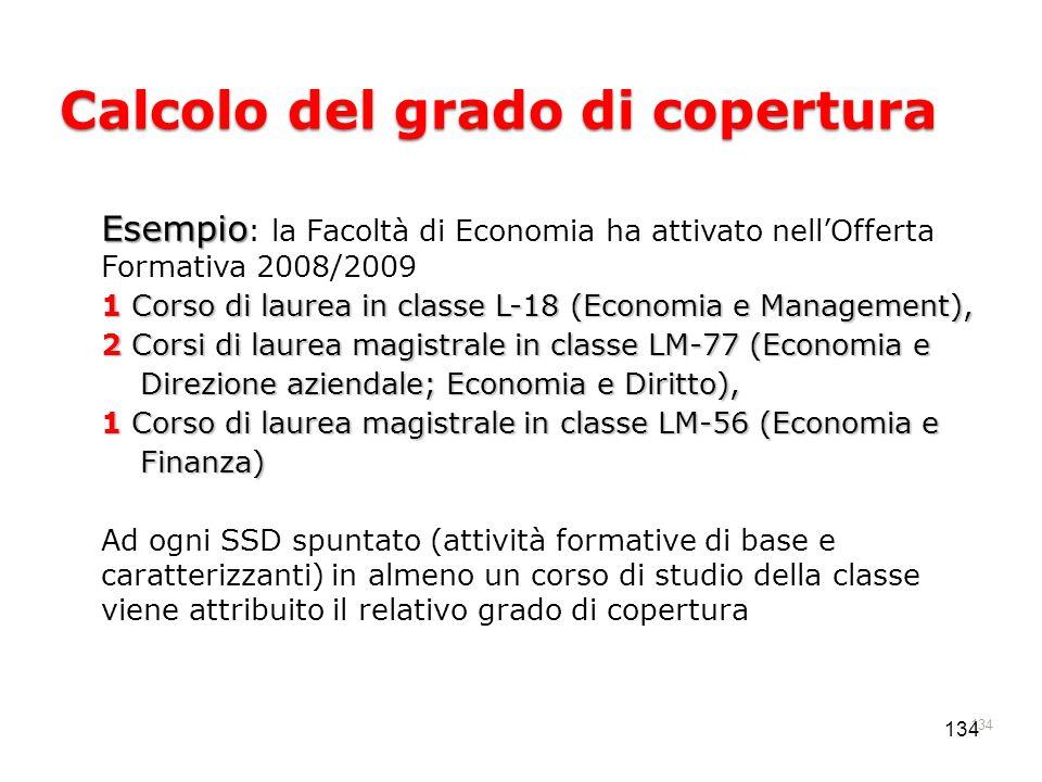 134 Calcolo del grado di copertura Esempio Esempio : la Facoltà di Economia ha attivato nellOfferta Formativa 2008/2009 1 Corso di laurea in classe L-