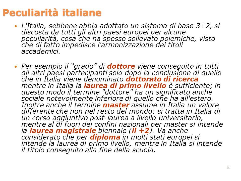 14 L Italia, sebbene abbia adottato un sistema di base 3+2, si discosta da tutti gli altri paesi europei per alcune peculiarità, cosa che ha spesso sollevato polemiche, visto che di fatto impedisce l armonizzazione dei titoli accademici.