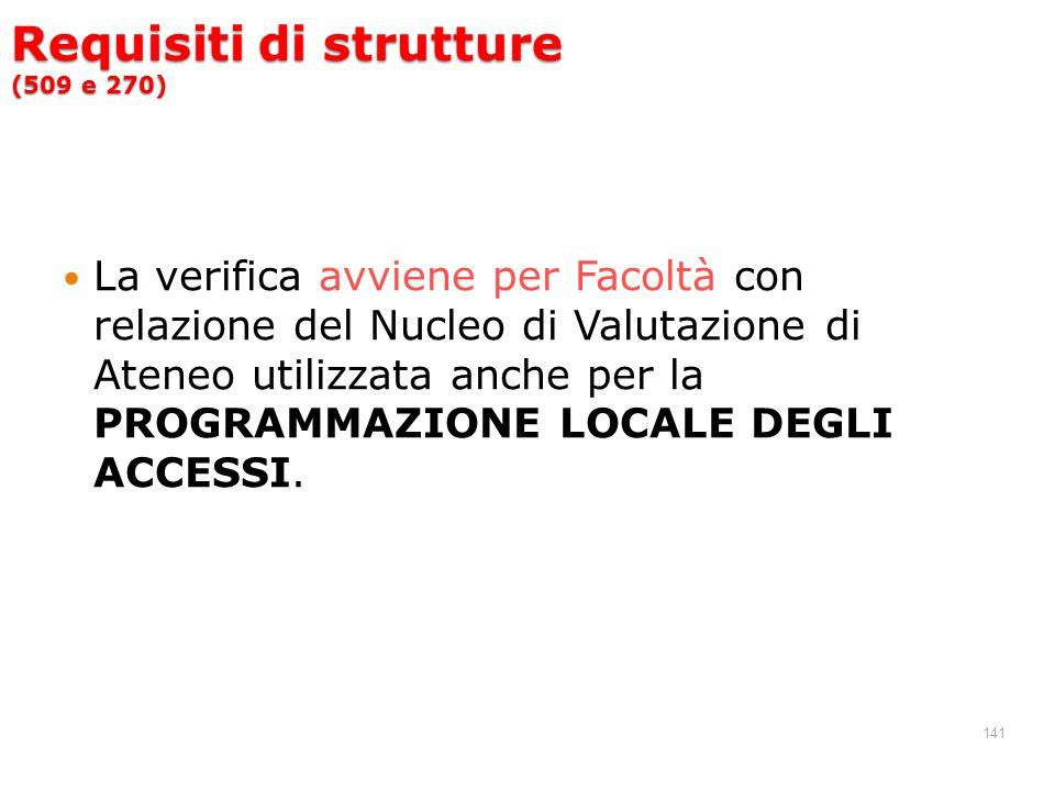 141 Requisiti di strutture (509 e 270) La verifica avviene per Facoltà con relazione del Nucleo di Valutazione di Ateneo utilizzata anche per la PROGRAMMAZIONE LOCALE DEGLI ACCESSI.