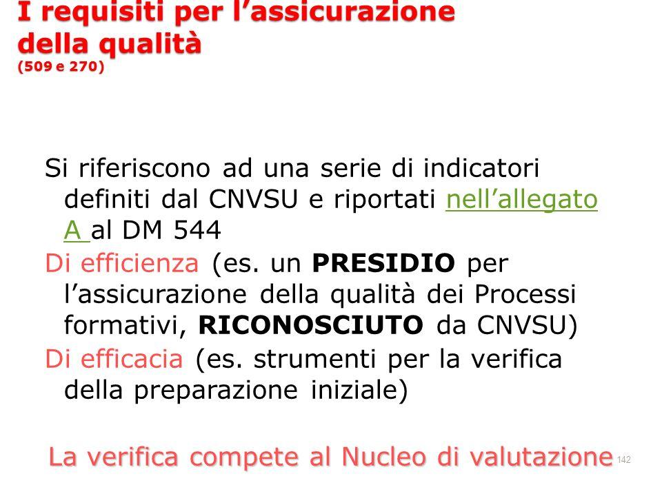 142 I requisiti per lassicurazione della qualità (509 e 270) Si riferiscono ad una serie di indicatori definiti dal CNVSU e riportati nellallegato A al DM 544nellallegato A Di efficienza (es.