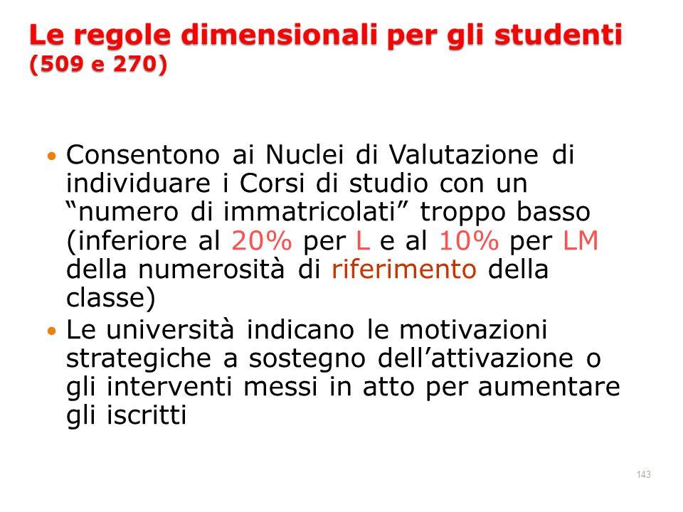 143 Le regole dimensionali per gli studenti (509 e 270) Consentono ai Nuclei di Valutazione di individuare i Corsi di studio con un numero di immatric