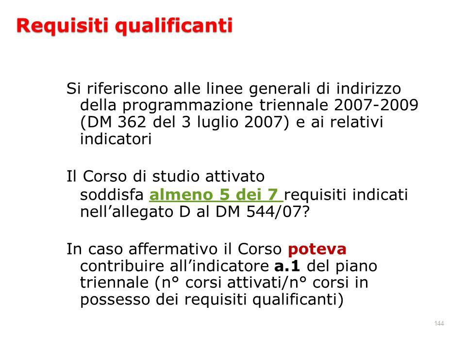 144 Requisiti qualificanti Si riferiscono alle linee generali di indirizzo della programmazione triennale 2007-2009 (DM 362 del 3 luglio 2007) e ai re