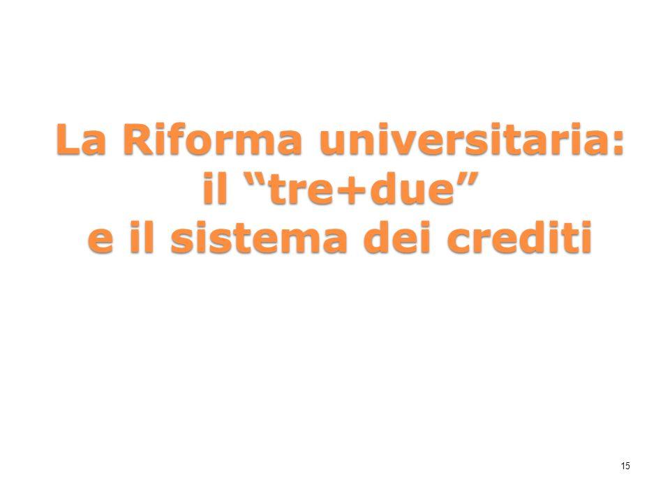 15 La Riforma universitaria: il tre+due e il sistema dei crediti