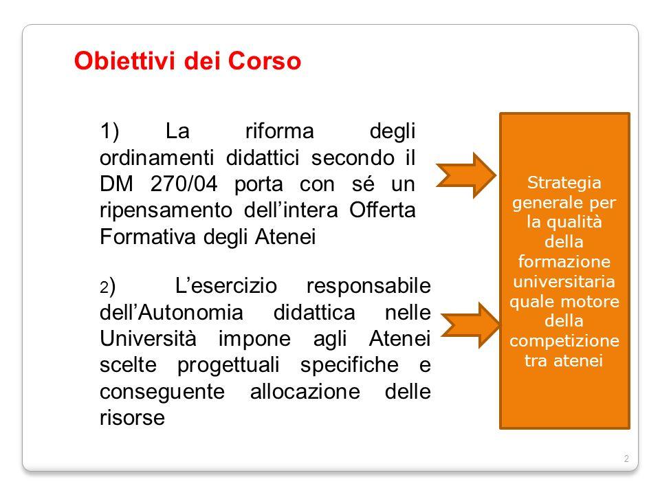 2 1) La riforma degli ordinamenti didattici secondo il DM 270/04 porta con sé un ripensamento dellintera Offerta Formativa degli Atenei 2 ) Lesercizio