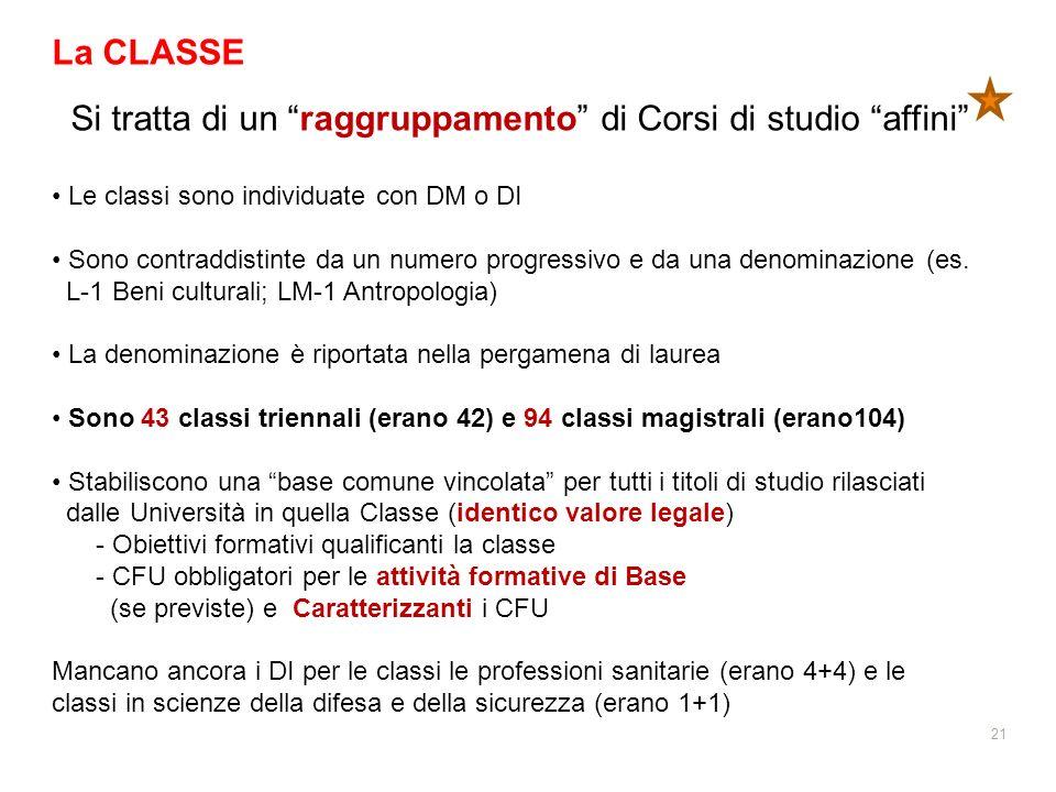 21 La CLASSE Le classi sono individuate con DM o DI Sono contraddistinte da un numero progressivo e da una denominazione (es. L-1 Beni culturali; LM-1