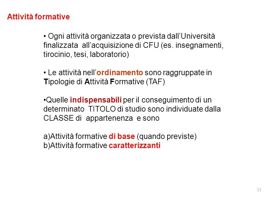 23 Attività formative Ogni attività organizzata o prevista dallUniversità finalizzata allacquisizione di CFU (es. insegnamenti, tirocinio, tesi, labor