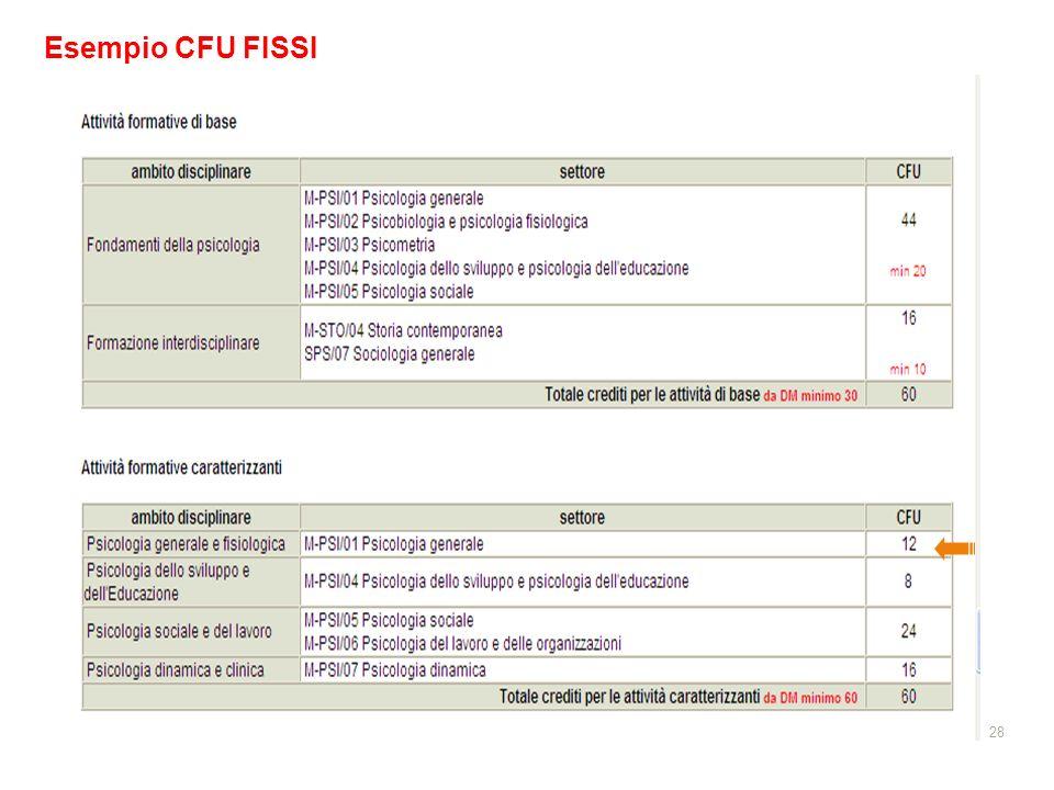 28 Esempio CFU FISSI