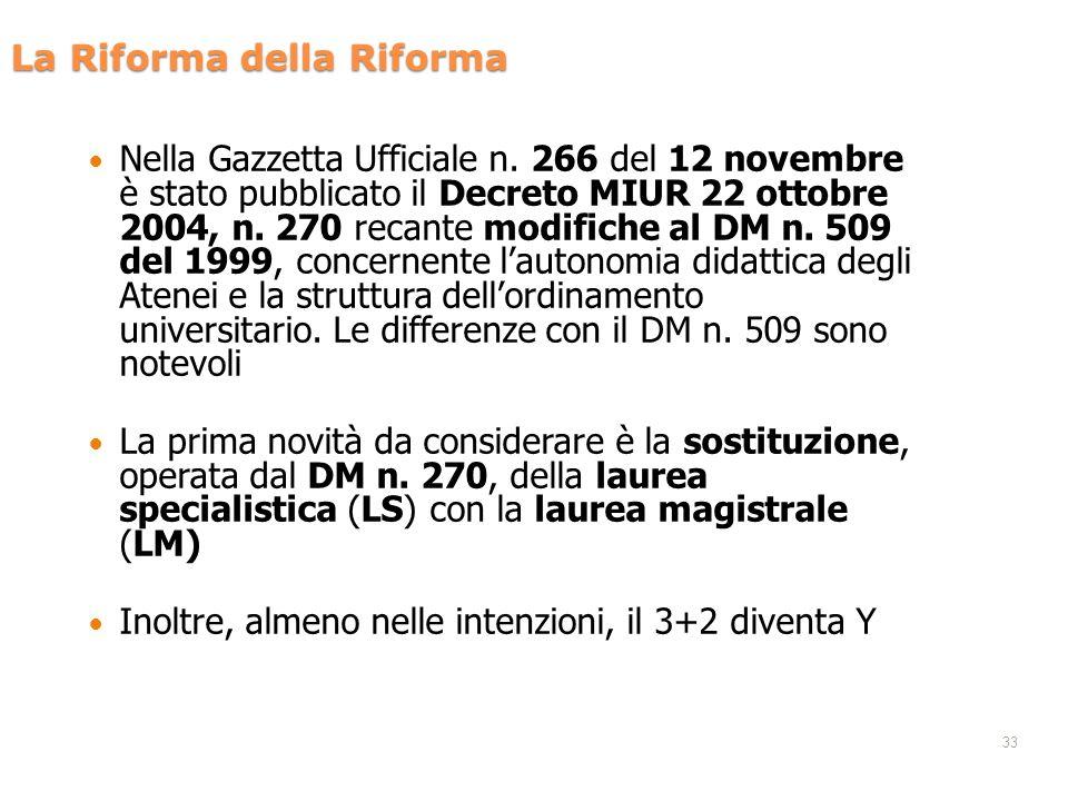 33 La Riforma della Riforma Nella Gazzetta Ufficiale n. 266 del 12 novembre è stato pubblicato il Decreto MIUR 22 ottobre 2004, n. 270 recante modific