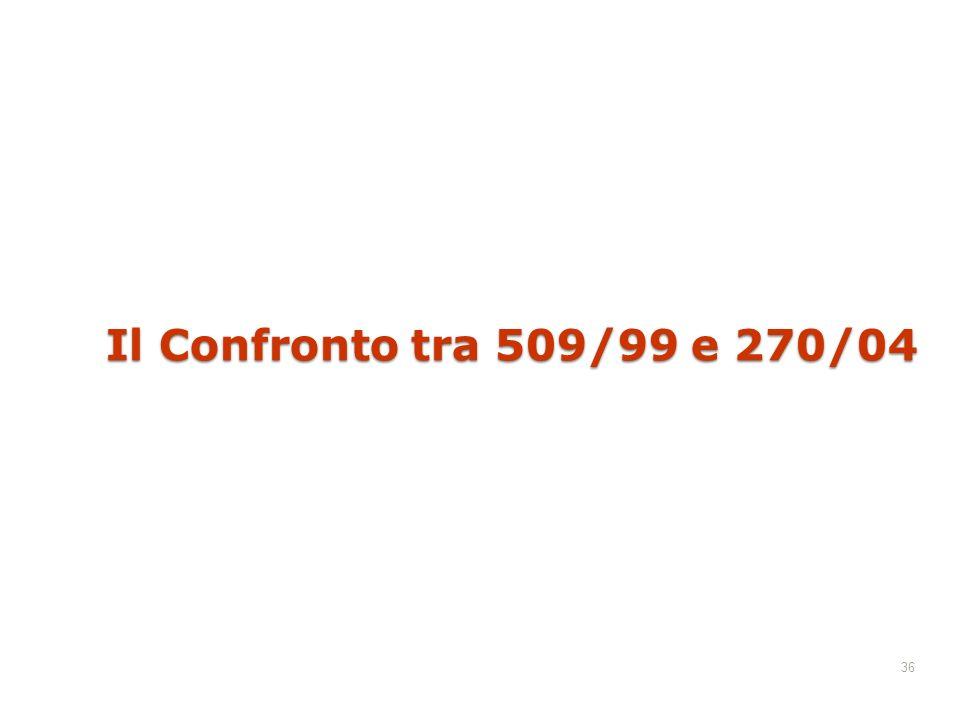36 Il Confronto tra 509/99 e 270/04