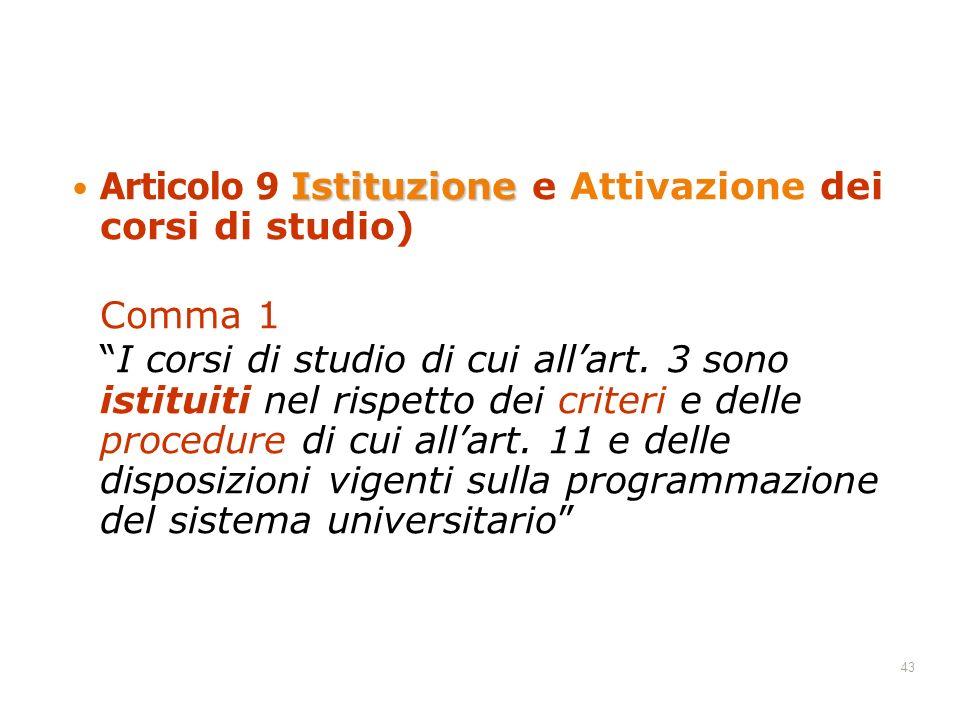 43 Istituzione Articolo 9 Istituzione e Attivazione dei corsi di studio) Comma 1 I corsi di studio di cui allart. 3 sono istituiti nel rispetto dei cr