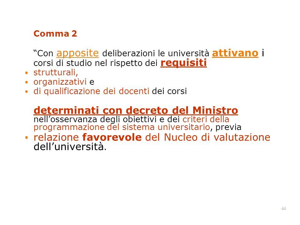 44 Comma 2 Con apposite deliberazioni le università attivano i corsi di studio nel rispetto dei requisiti strutturali, organizzativi e di qualificazio