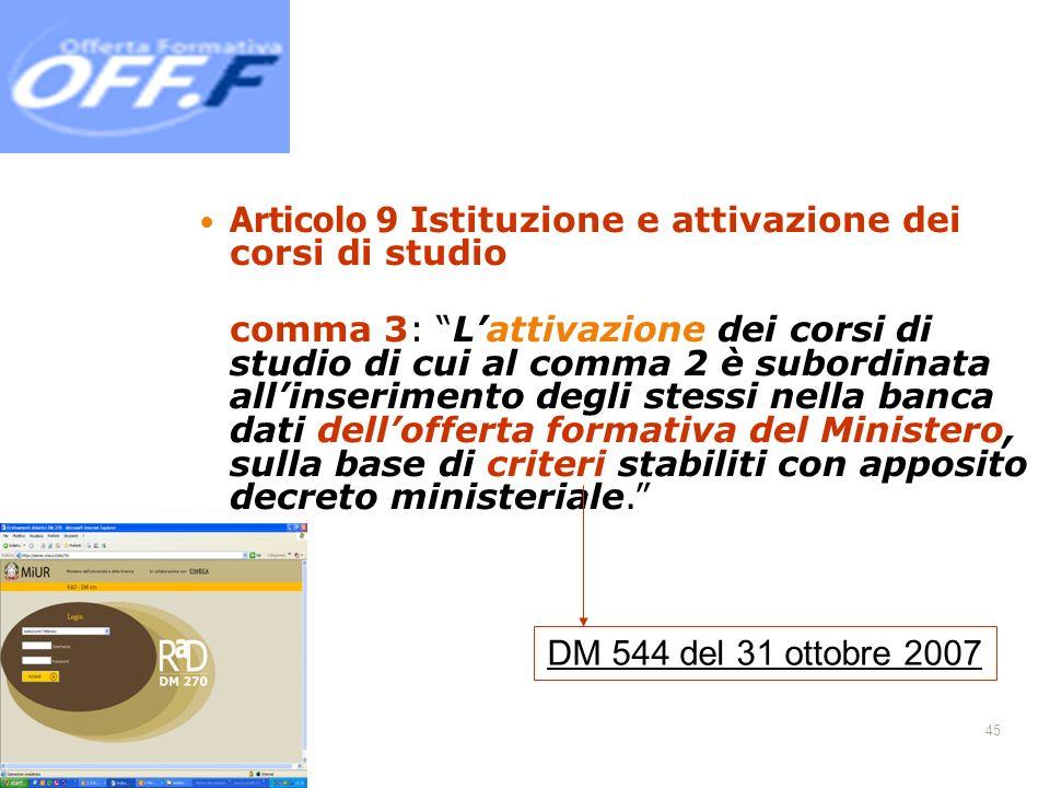 45 Articolo 9 Istituzione e attivazione dei corsi di studio comma 3: Lattivazione dei corsi di studio di cui al comma 2 è subordinata allinserimento d
