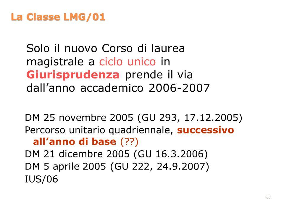 53 Solo il nuovo Corso di laurea magistrale a ciclo unico in Giurisprudenza prende il via dallanno accademico 2006-2007 La Classe LMG/01 DM 25 novembre 2005 (GU 293, 17.12.2005) Percorso unitario quadriennale, successivo allanno di base (??) DM 21 dicembre 2005 (GU 16.3.2006) DM 5 aprile 2005 (GU 222, 24.9.2007) IUS/06